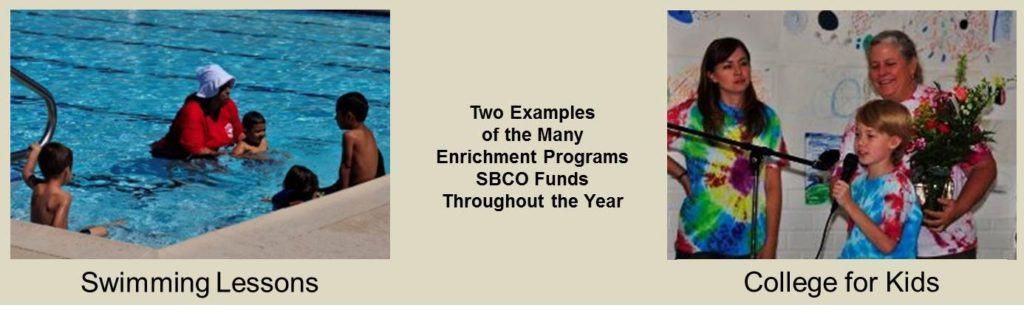 Enrichment Program Panel